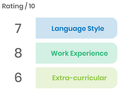 Ratings PS-05